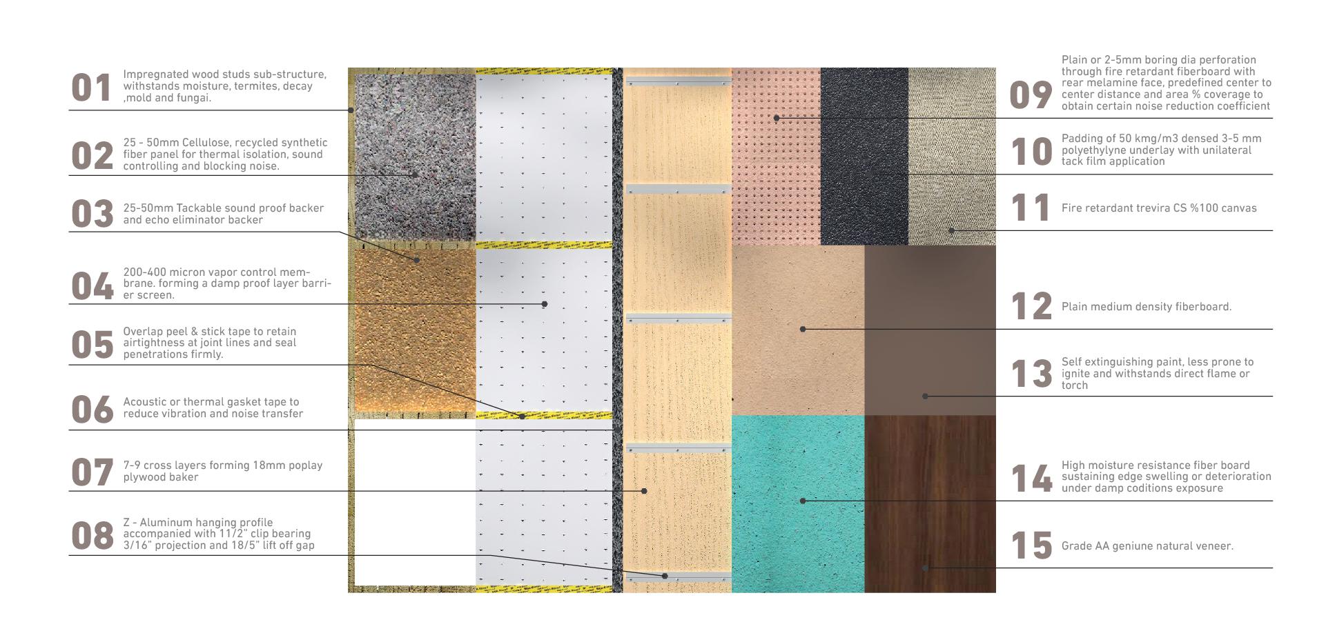 paneling 01